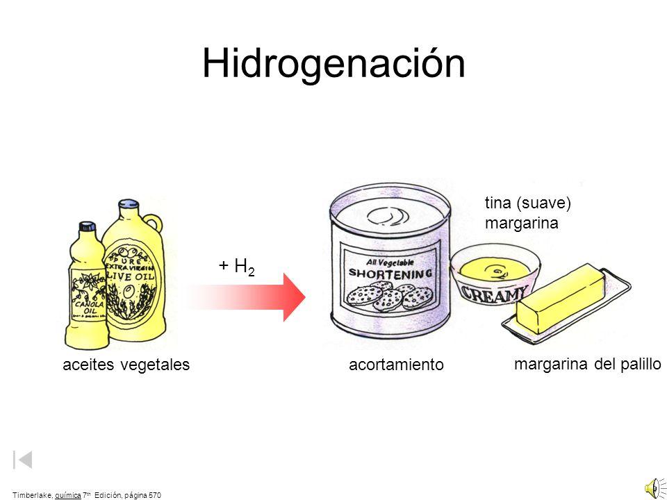 Hidrogenación Timberlake, química 7 th Edición, página 570 + H 2 aceites vegetales acortamiento margarina del palillo tina (suave) margarina
