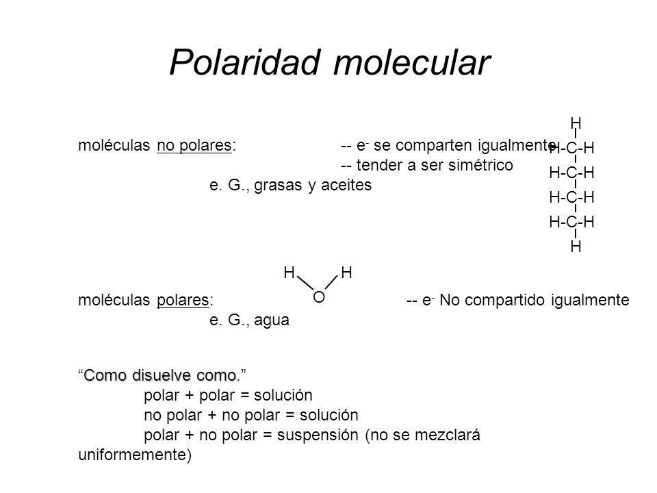 Disolución Jabón/detergenteJabón/detergente –cabeza polar con la cola no polar larga –disuelve la grasa no polar en agua polar micela