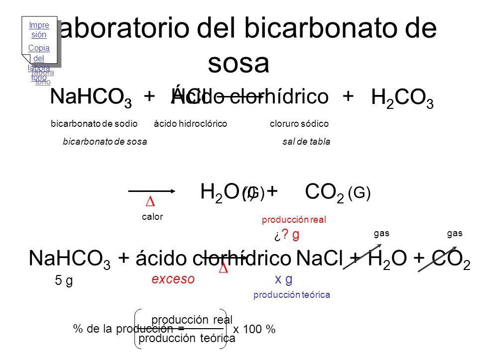 Tabla de los datos Cantidad medidaMasa cápsula de evaporación, vidrio de reloj cápsula de evaporación, vidrio de reloj, NaHCO 3 cápsula de evaporación, vidrio de reloj, NaCl 90.25 g 93.92 g 92.68 g 3.67 g NaHCO 3