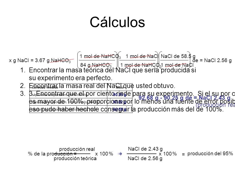 Cálculos 1.Encontrar la masa teórica del NaCl que sería producida si su experimento era perfecto.