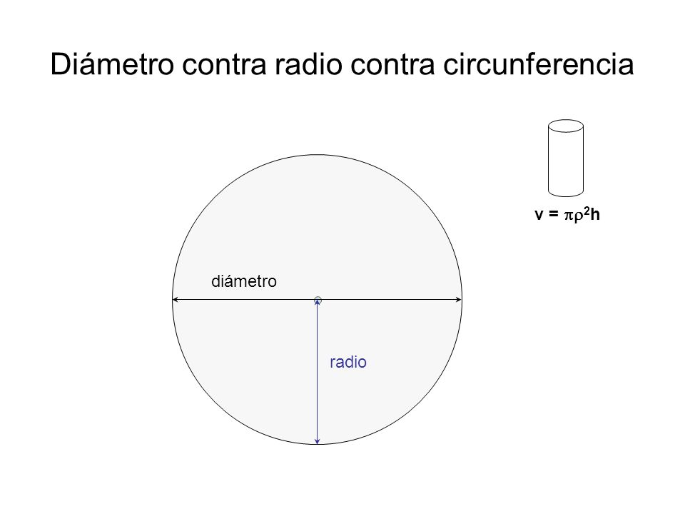 Cilindros v = 2 h 1.