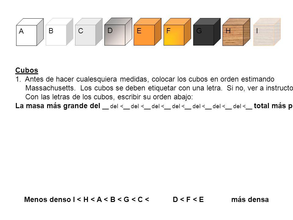 Cubos 1. Antes de hacer cualesquiera medidas, colocar los cubos en orden estimando Massachusetts. Los cubos se deben etiquetar con una letra. Si no, v