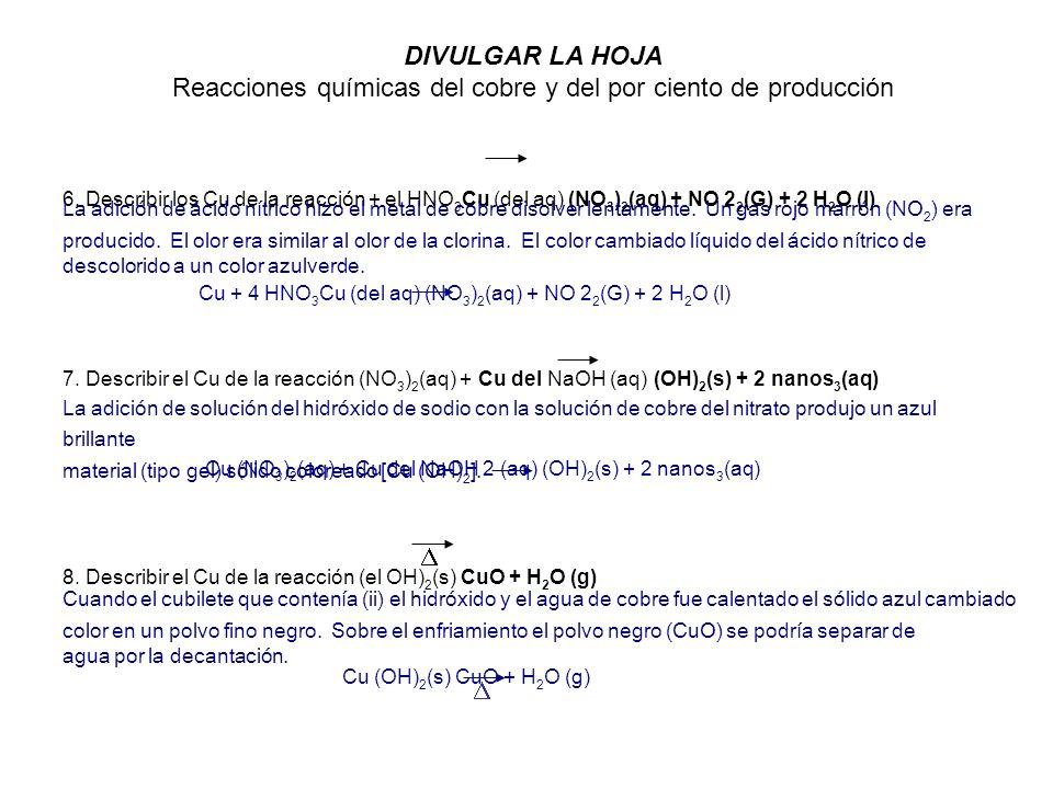 6. Describir los Cu de la reacción + el HNO 3 Cu (del aq) (NO 3 ) 2 (aq) + NO 2 2 (G) + 2 H 2 O (l) 8. Describir el Cu de la reacción (el OH) 2 (s) Cu