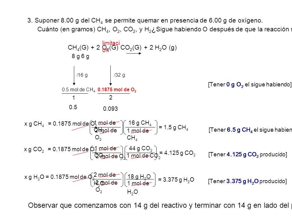 /32 g x g H 2 O = 0.1875 mol de O 2 x g CO 2 = 0.1875 mol de O 2 x g CH 4 = 0.1875 mol de O 2 [Tener 0 g O 2 el sigue habiendo] CH 4 (G) + 2 O 2 (G) C