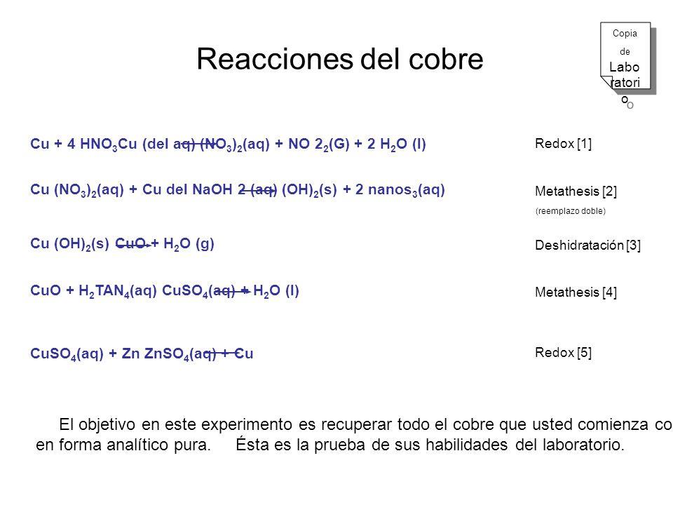 Copia de Labo ratori o Copia de Labo ratori o Cu (NO 3 ) 2 (aq) + Cu del NaOH 2 (aq) (OH) 2 (s) + 2 nanos 3 (aq) Cu + 4 HNO 3 Cu (del aq) (NO 3 ) 2 (a