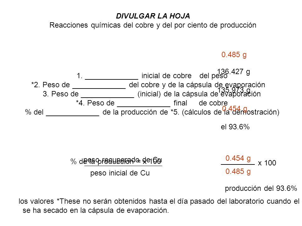 peso recuperado de Cu peso inicial de Cu % de la producción = x 100 1. _____________ inicial de cobre del peso *2. Peso de _____________ del cobre y d