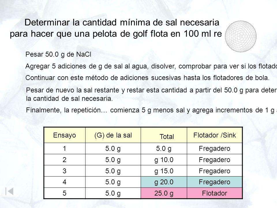 Laboratorio de la pelota de golf Cuál es la cantidad mínima de sal ¿ necesario para hacer que una pelota de golf flota?