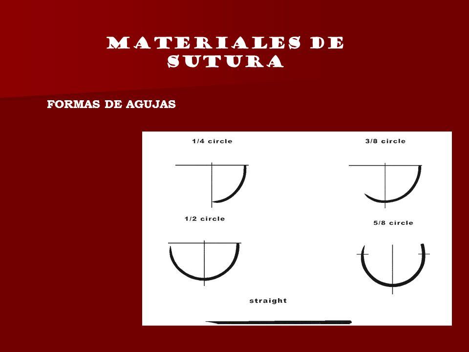 MATERIALES DE SUTURA FORMAS DE AGUJAS