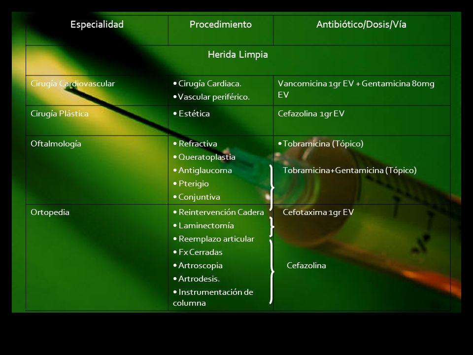 EspecialidadProcedimientoAntibiótico/Dosis/Vía Herida Limpia Cirugía Cardiovascular Cirugía Cardiaca. Vascular periférico. Vancomicina 1gr EV + Gentam