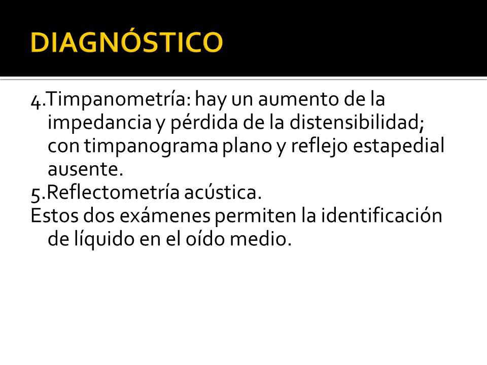4.Timpanometría: hay un aumento de la impedancia y pérdida de la distensibilidad; con timpanograma plano y reflejo estapedial ausente. 5.Reflectometrí