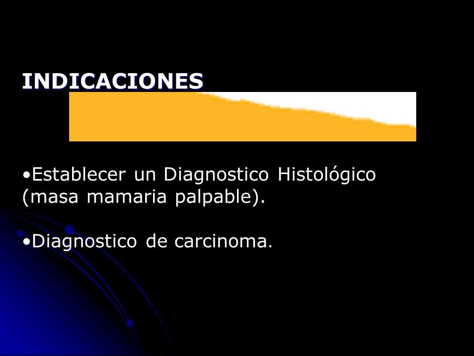 INDICACIONES Establecer un Diagnostico Histológico (masa mamaria palpable). Diagnostico de carcinoma.