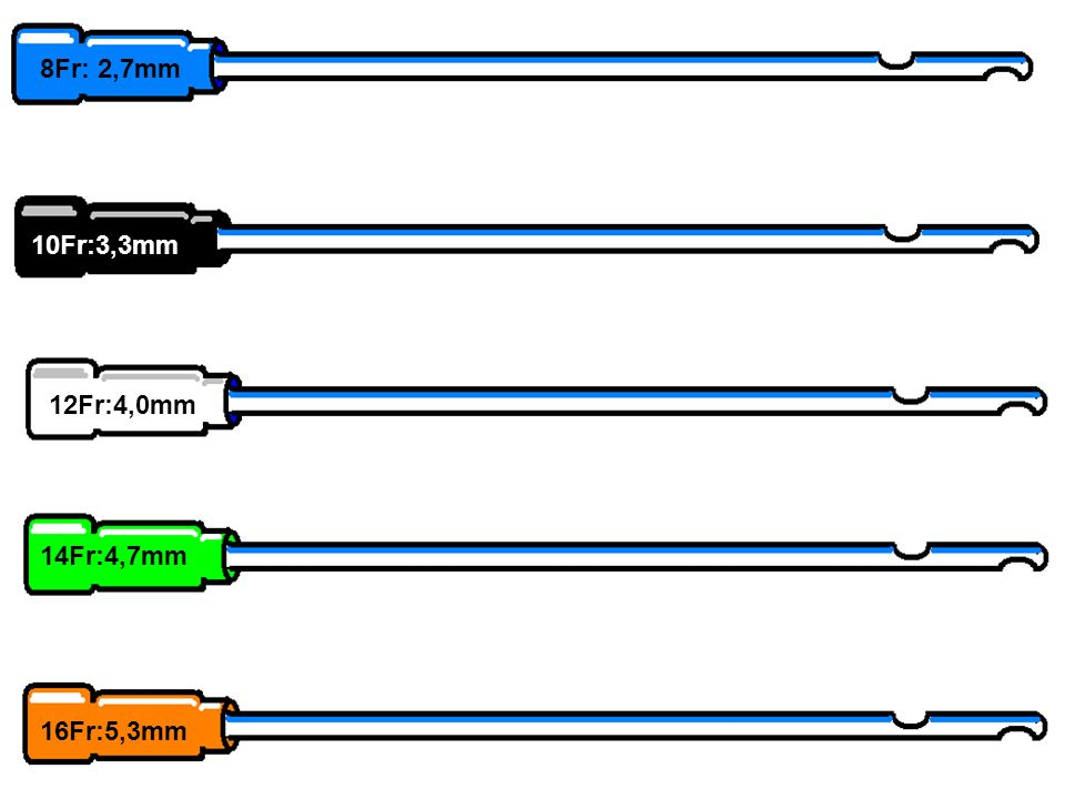MATERIAL DE FABRICACION: 8Fr: 2,7mm 10Fr:3,3mm 12Fr:4,0mm 14Fr:4,7mm 16Fr:5,3mm