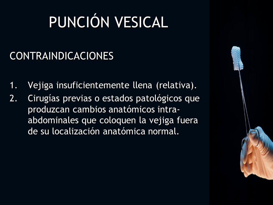 CONTRAINDICACIONES 1.Vejiga insuficientemente llena (relativa). 2.Cirugías previas o estados patológicos que produzcan cambios anatómicos intra- abdom