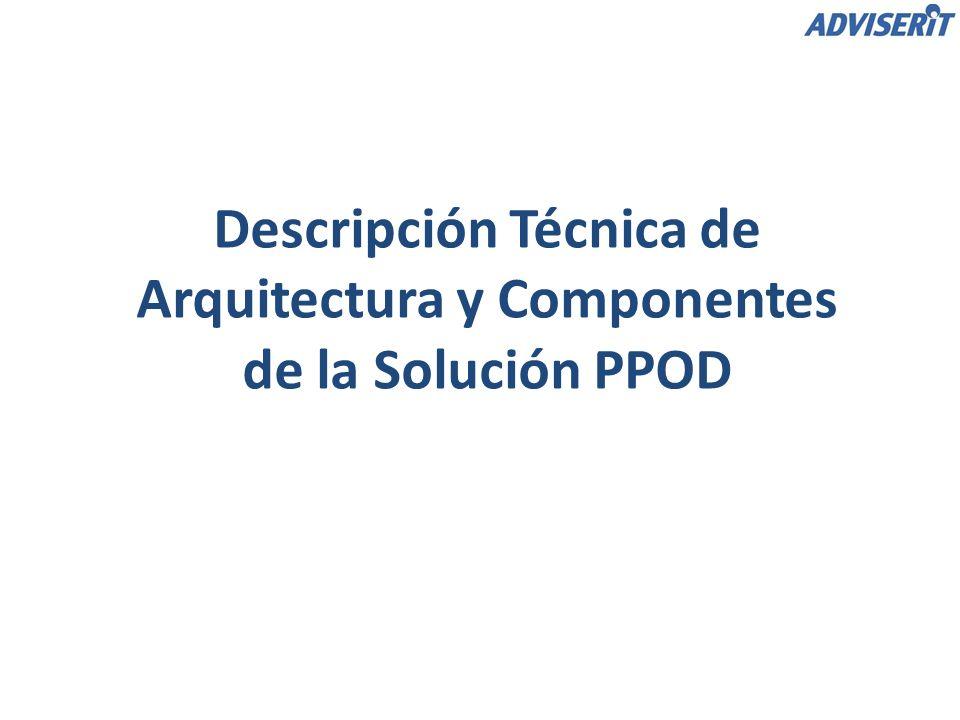 Componentes de la Solución PPOD Tercera Componente: PPOD Web Portal – Exportación en Integración (2) Transmisión FTP Cuando un formulario es llenado y se especifica reenvío de FTP, el servidor PPOD subirá los documentos al servidor FTP especificado, utilizando las credenciales de inicio de sesión especificadas.