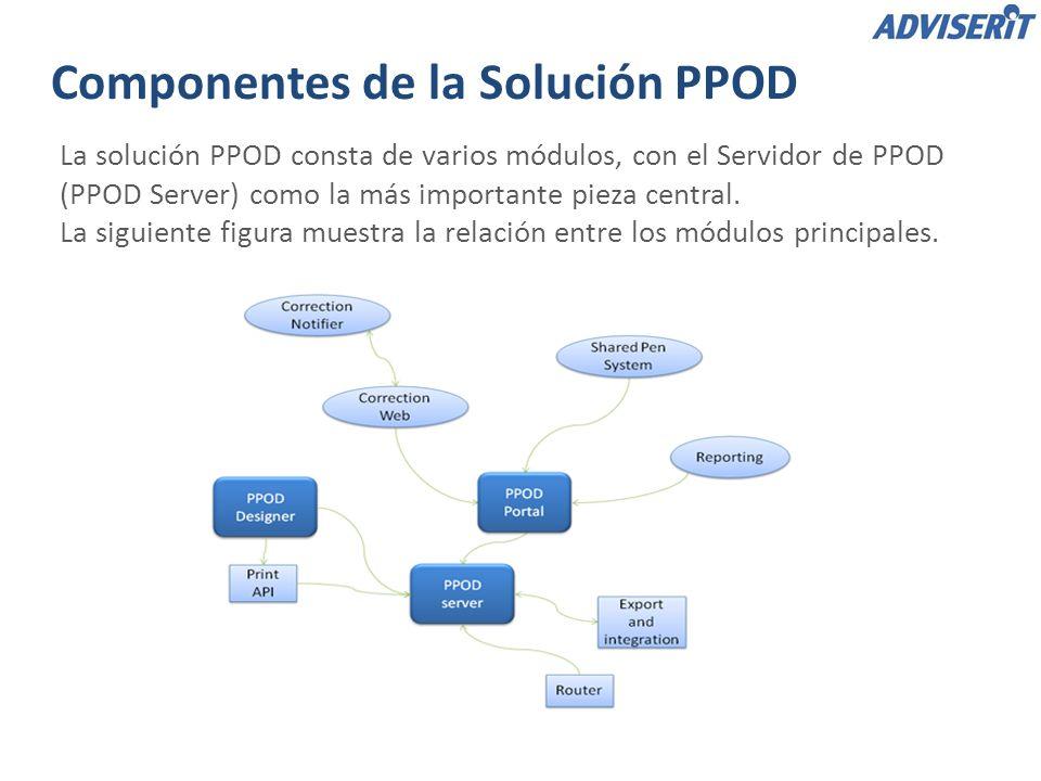 Componentes de la Solución PPOD La solución PPOD consta de varios módulos, con el Servidor de PPOD (PPOD Server) como la más importante pieza central.