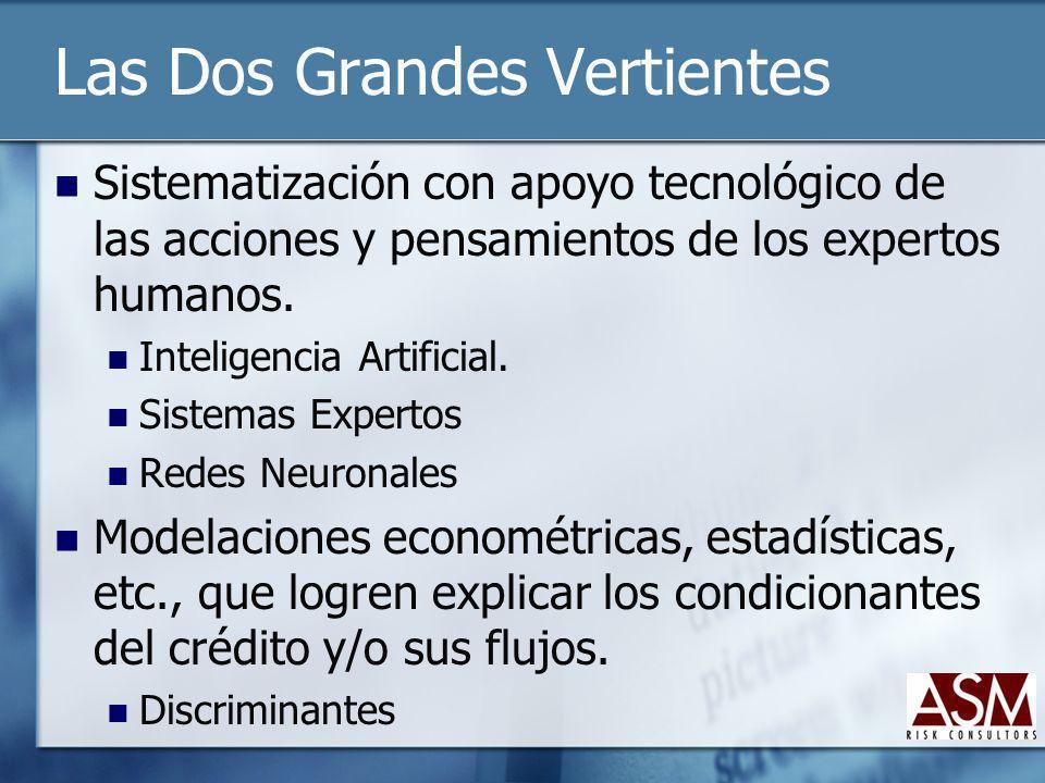 Las Dos Grandes Vertientes Sistematización con apoyo tecnológico de las acciones y pensamientos de los expertos humanos. Inteligencia Artificial. Sist