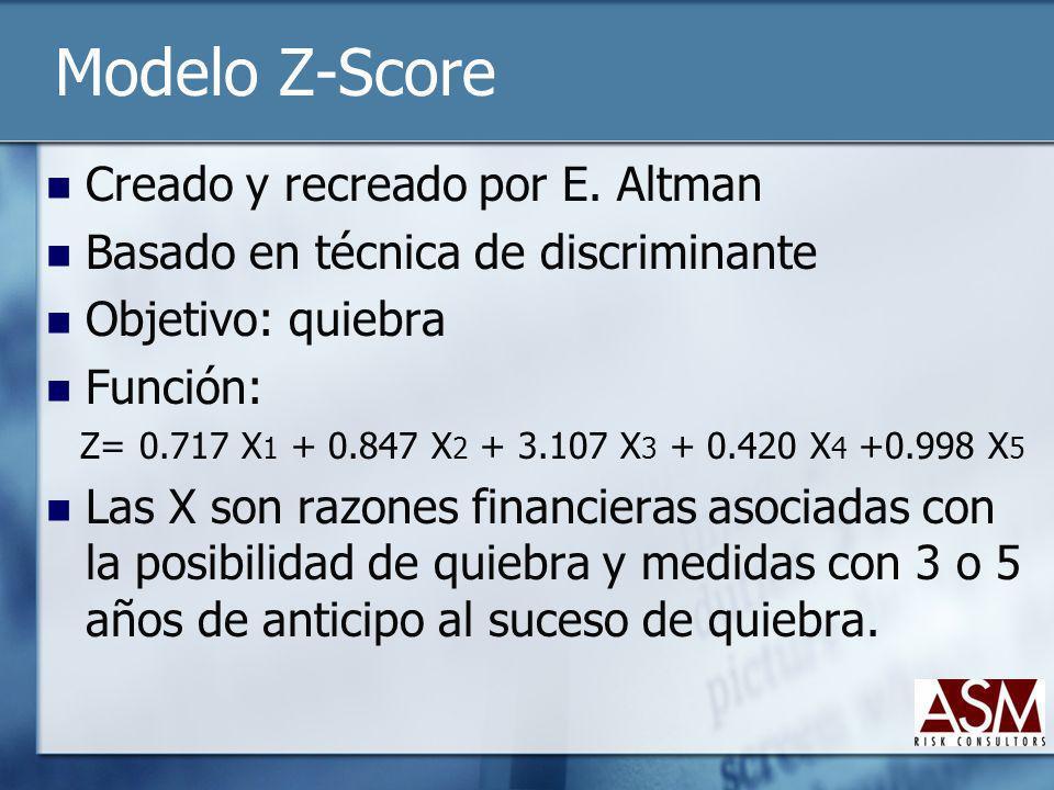 Modelo Z-Score Creado y recreado por E. Altman Basado en técnica de discriminante Objetivo: quiebra Función: Z= 0.717 X 1 + 0.847 X 2 + 3.107 X 3 + 0.