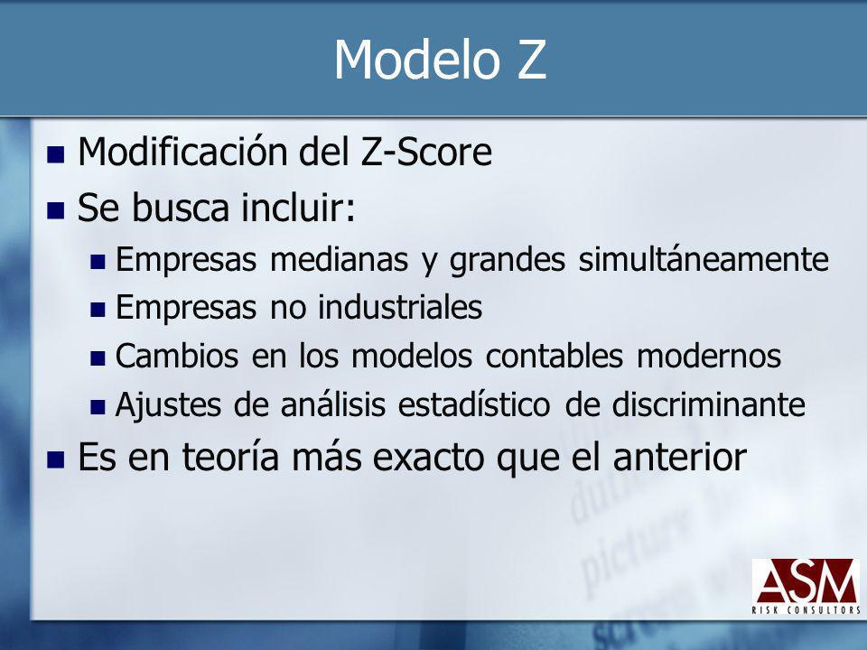 Modelo Z Modificación del Z-Score Se busca incluir: Empresas medianas y grandes simultáneamente Empresas no industriales Cambios en los modelos contab