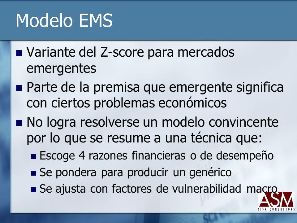 Modelo EMS Variante del Z-score para mercados emergentes Parte de la premisa que emergente significa con ciertos problemas económicos No logra resolve