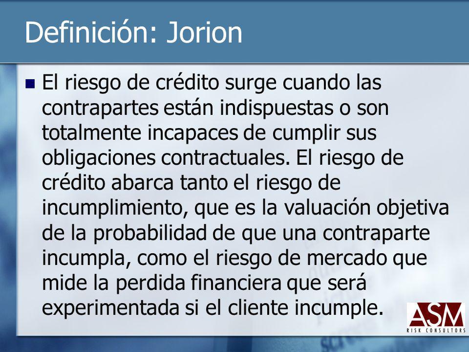 Definición: Jorion El riesgo de crédito surge cuando las contrapartes están indispuestas o son totalmente incapaces de cumplir sus obligaciones contra
