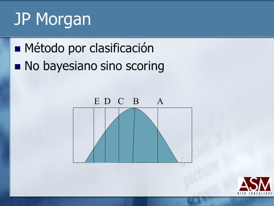 JP Morgan Método por clasificación No bayesiano sino scoring E D C B A