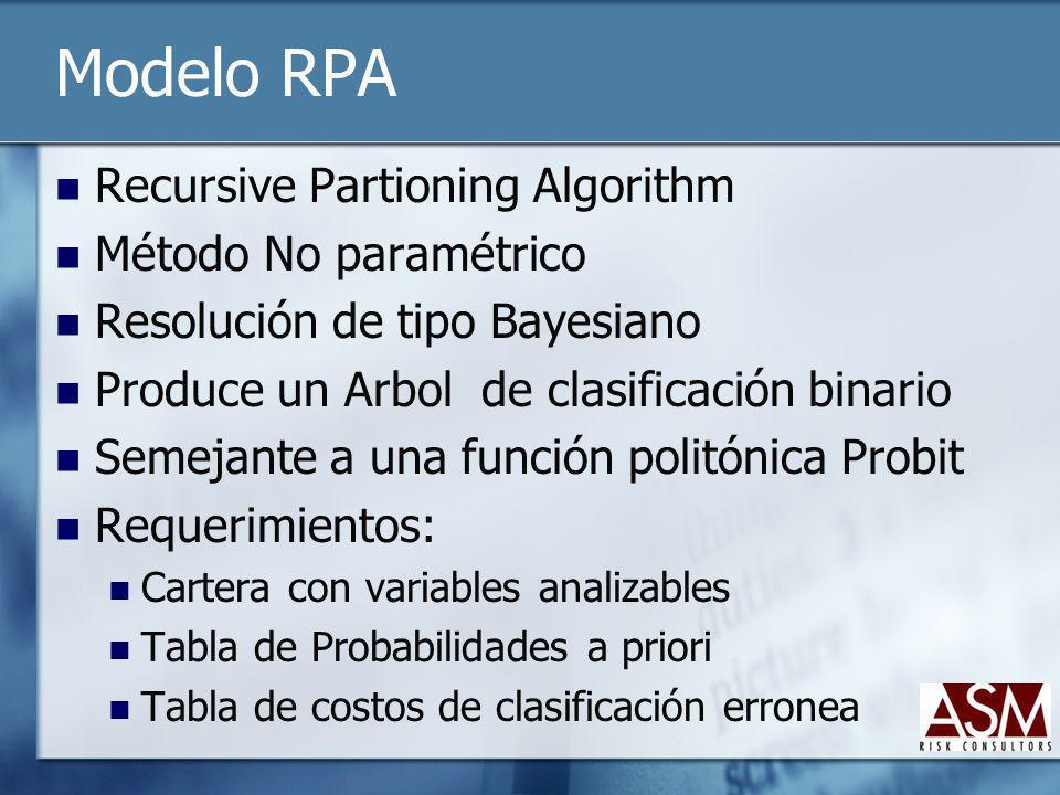 Modelo RPA Recursive Partioning Algorithm Método No paramétrico Resolución de tipo Bayesiano Produce un Arbol de clasificación binario Semejante a una