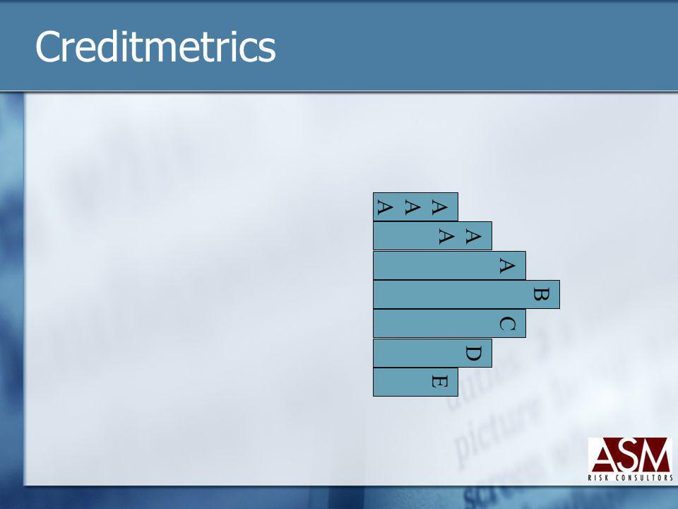 Creditmetrics AAAAAA A A B C D E