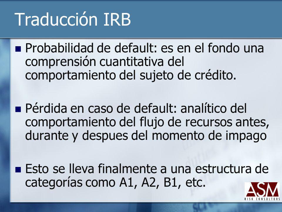 Traducción IRB Probabilidad de default: es en el fondo una comprensión cuantitativa del comportamiento del sujeto de crédito. Pérdida en caso de defau
