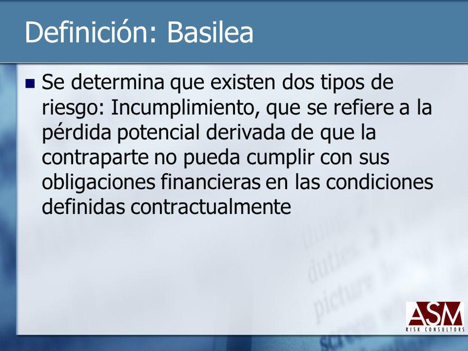 Definición: Basilea Se determina que existen dos tipos de riesgo: Incumplimiento, que se refiere a la pérdida potencial derivada de que la contraparte