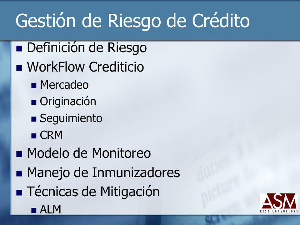 Gestión de Riesgo de Crédito Definición de Riesgo WorkFlow Crediticio Mercadeo Originación Seguimiento CRM Modelo de Monitoreo Manejo de Inmunizadores