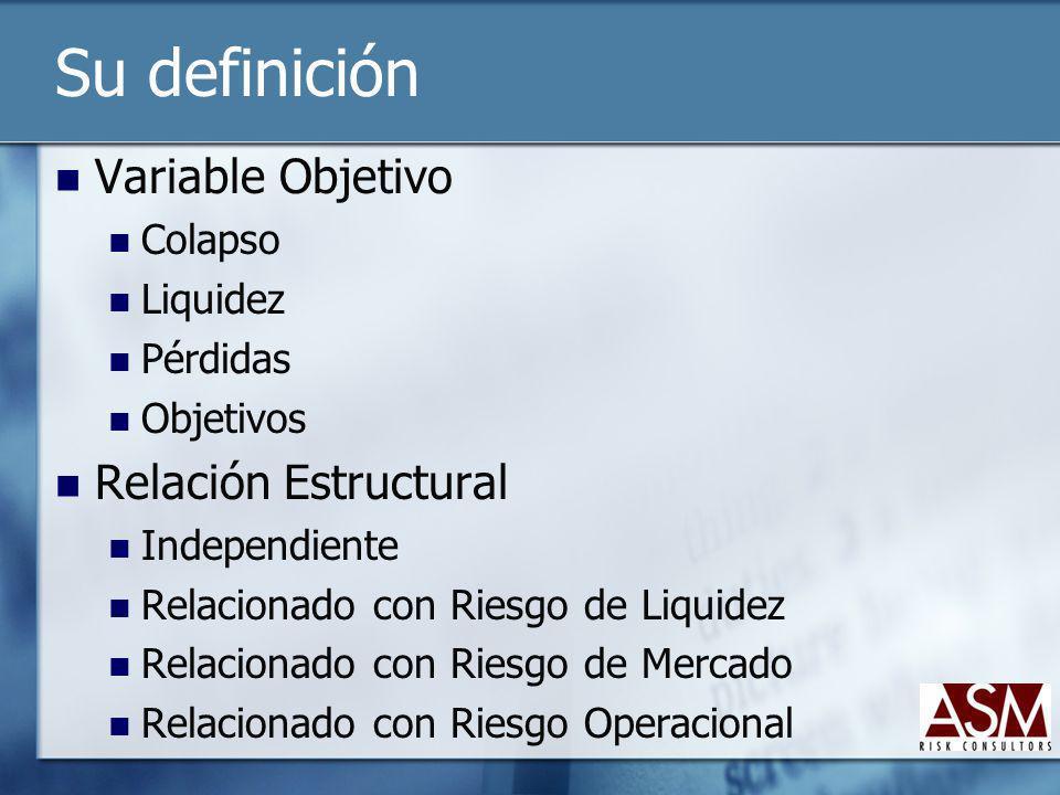 Su definición Variable Objetivo Colapso Liquidez Pérdidas Objetivos Relación Estructural Independiente Relacionado con Riesgo de Liquidez Relacionado