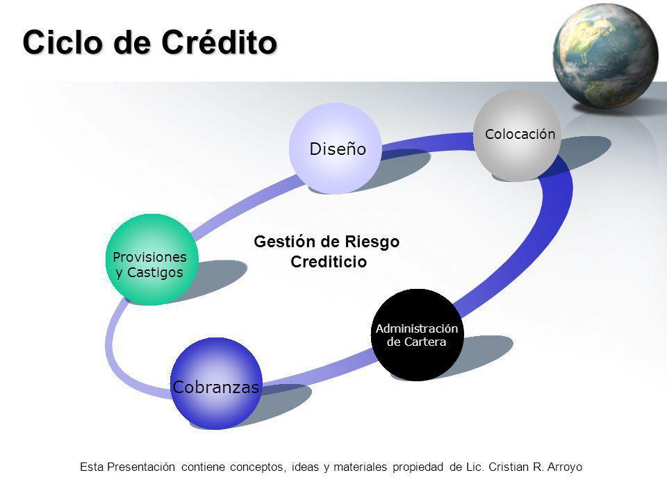 Esta Presentación contiene conceptos, ideas y materiales propiedad de Lic. Cristian R. Arroyo Ciclo de Crédito Administración de Cartera Provisiones y