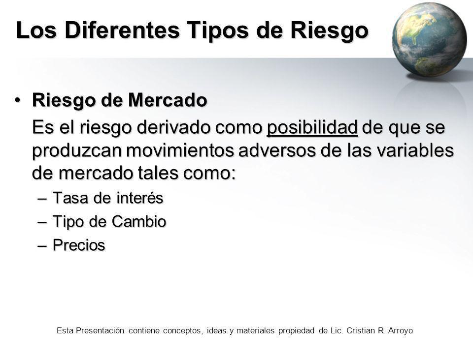Esta Presentación contiene conceptos, ideas y materiales propiedad de Lic. Cristian R. Arroyo Los Diferentes Tipos de Riesgo Riesgo de MercadoRiesgo d