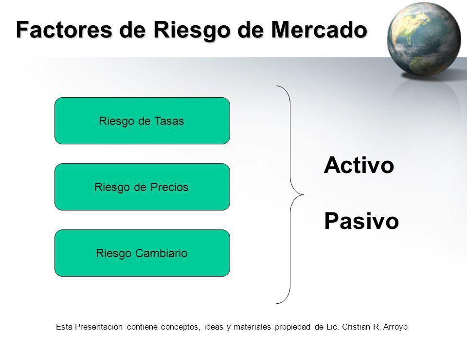 Esta Presentación contiene conceptos, ideas y materiales propiedad de Lic. Cristian R. Arroyo Factores de Riesgo de Mercado Activo Pasivo Riesgo de Ta