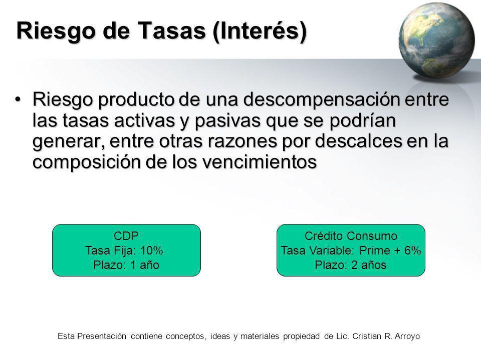 Esta Presentación contiene conceptos, ideas y materiales propiedad de Lic. Cristian R. Arroyo Riesgo de Tasas (Interés) Riesgo producto de una descomp