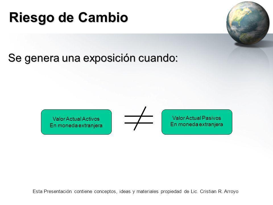 Esta Presentación contiene conceptos, ideas y materiales propiedad de Lic. Cristian R. Arroyo Riesgo de Cambio Se genera una exposición cuando: Valor