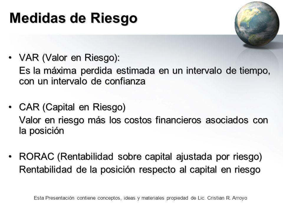 Esta Presentación contiene conceptos, ideas y materiales propiedad de Lic. Cristian R. Arroyo Medidas de Riesgo VAR (Valor en Riesgo):VAR (Valor en Ri