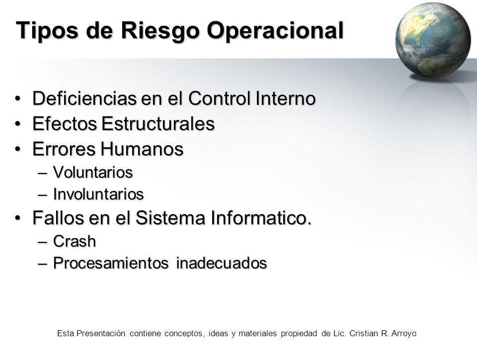 Esta Presentación contiene conceptos, ideas y materiales propiedad de Lic. Cristian R. Arroyo Tipos de Riesgo Operacional Deficiencias en el Control I