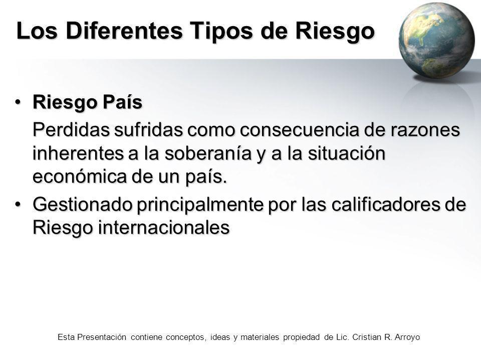 Esta Presentación contiene conceptos, ideas y materiales propiedad de Lic. Cristian R. Arroyo Los Diferentes Tipos de Riesgo Riesgo PaísRiesgo País Pe