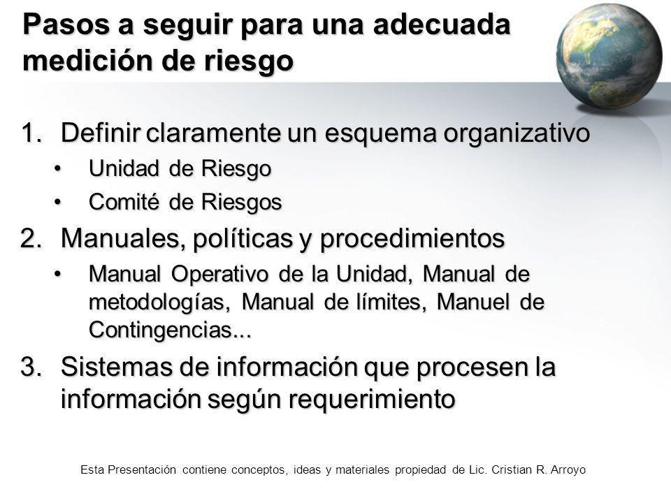 Esta Presentación contiene conceptos, ideas y materiales propiedad de Lic. Cristian R. Arroyo Pasos a seguir para una adecuada medición de riesgo 1.De