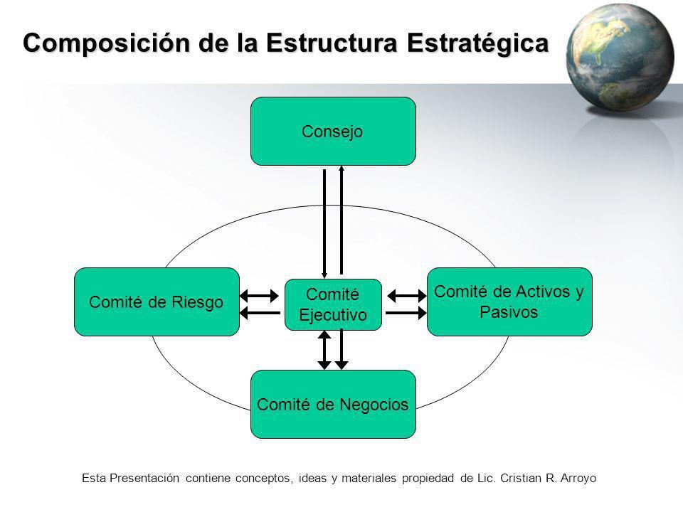 Esta Presentación contiene conceptos, ideas y materiales propiedad de Lic. Cristian R. Arroyo Composición de la Estructura Estratégica Comité de Riesg