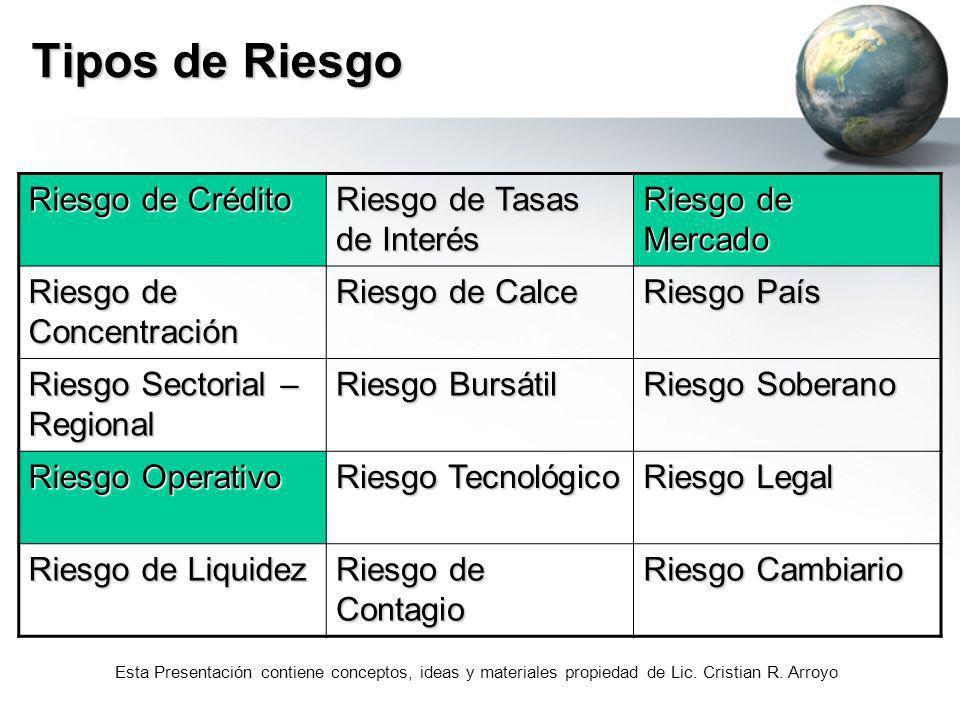 Esta Presentación contiene conceptos, ideas y materiales propiedad de Lic. Cristian R. Arroyo Tipos de Riesgo Riesgo de Crédito Riesgo de Tasas de Int