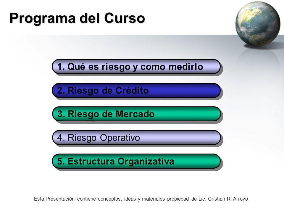 Esta Presentación contiene conceptos, ideas y materiales propiedad de Lic. Cristian R. Arroyo Programa del Curso 3. Riesgo de Mercado 2. Riesgo de Cré