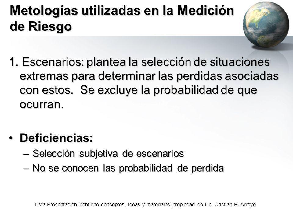 Esta Presentación contiene conceptos, ideas y materiales propiedad de Lic. Cristian R. Arroyo Metologías utilizadas en la Medición de Riesgo 1. Escena