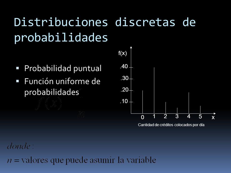 Distribuciones discretas de probabilidades Probabilidad puntual Función uniforme de probabilidades f(x).40.30.20.10 x Cantidad de créditos colocados p
