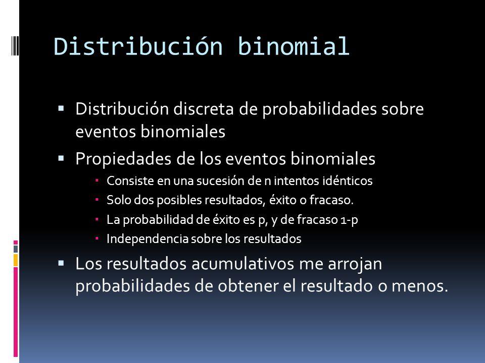 Distribución binomial Distribución discreta de probabilidades sobre eventos binomiales Propiedades de los eventos binomiales Consiste en una sucesión