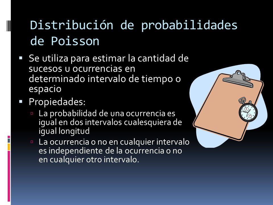 Distribución de probabilidades de Poisson Se utiliza para estimar la cantidad de sucesos u ocurrencias en determinado intervalo de tiempo o espacio Pr