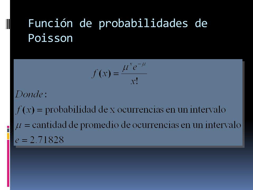 Función de probabilidades de Poisson