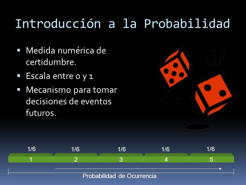 Introducción a la Probabilidad Medida numérica de certidumbre. Escala entre 0 y 1 Mecanismo para tomar decisiones de eventos futuros. 12345 Probabilid