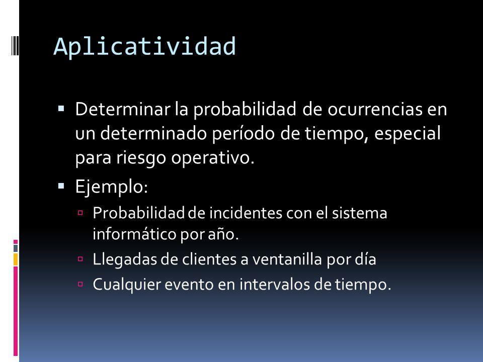 Aplicatividad Determinar la probabilidad de ocurrencias en un determinado período de tiempo, especial para riesgo operativo. Ejemplo: Probabilidad de